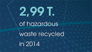 2,99 T. of hazardous waste recycled in 2014